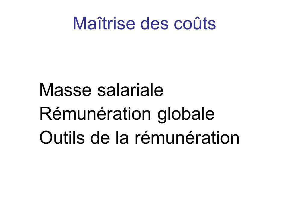 Masse salariale Rémunération globale Outils de la rémunération Maîtrise des coûts