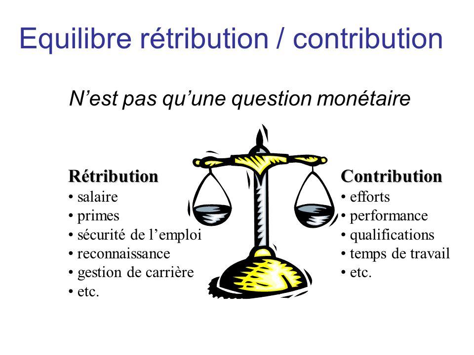 Nest pas quune question monétaire Contribution efforts performance qualifications temps de travail etc.Rétribution salaire primes sécurité de lemploi