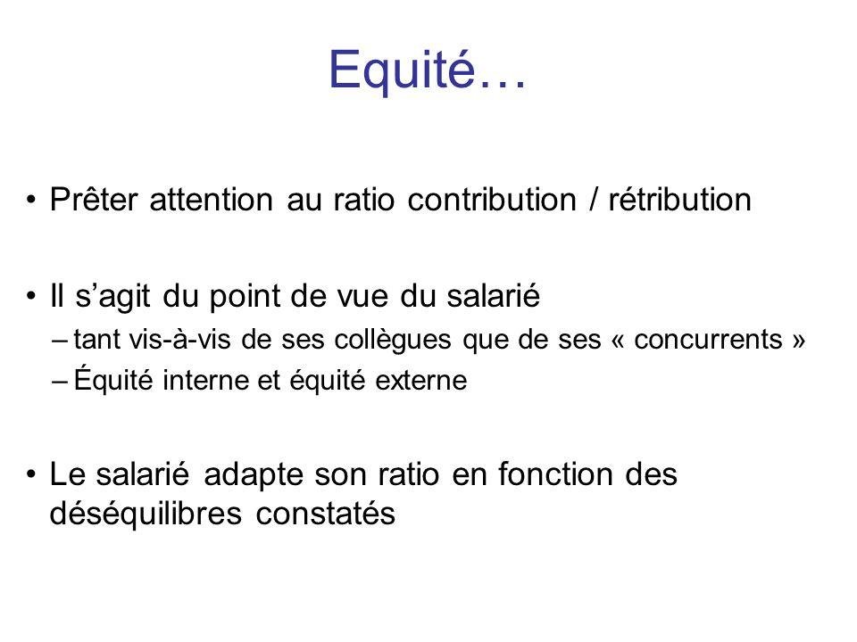 Prêter attention au ratio contribution / rétribution Il sagit du point de vue du salarié –tant vis-à-vis de ses collègues que de ses « concurrents » –