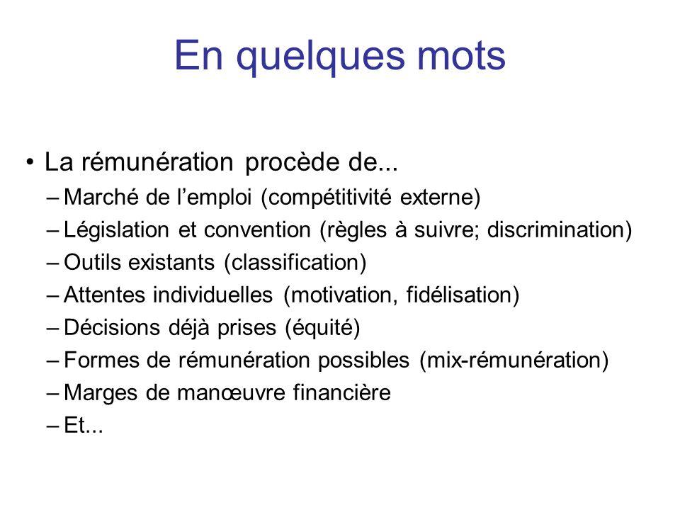 La rémunération procède de... –Marché de lemploi (compétitivité externe) –Législation et convention (règles à suivre; discrimination) –Outils existant