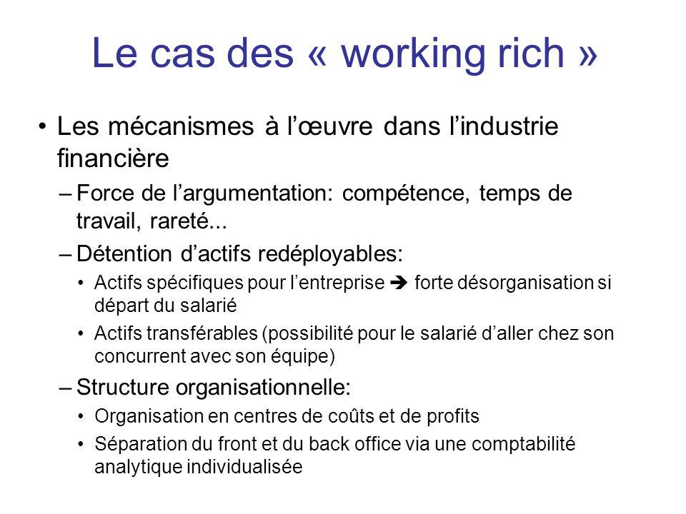 Les mécanismes à lœuvre dans lindustrie financière –Force de largumentation: compétence, temps de travail, rareté... –Détention dactifs redéployables: