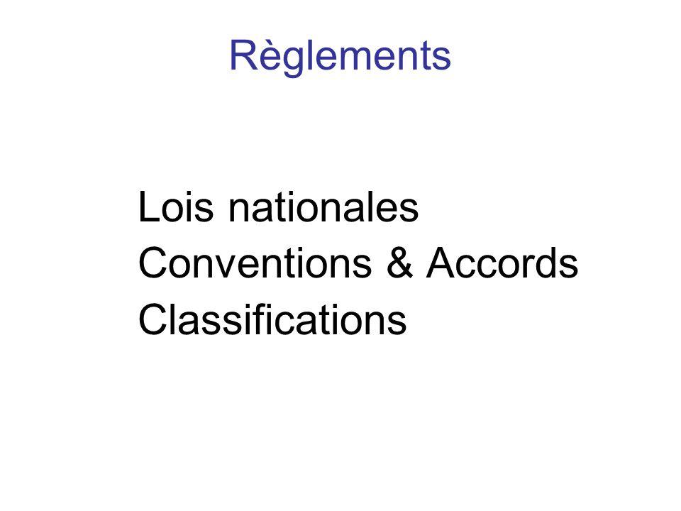Respecter lordre public social –Se positionner par rapport à des minima sociaux légaux (SMIC) et conventionnels (conv.