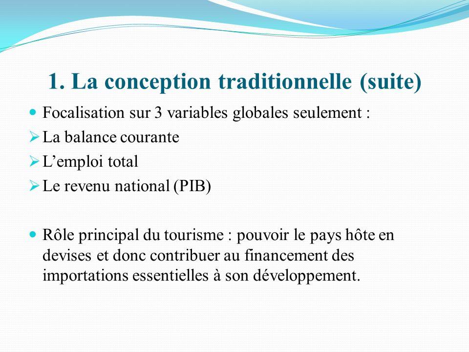 1. La conception traditionnelle (suite) Focalisation sur 3 variables globales seulement : La balance courante Lemploi total Le revenu national (PIB) R