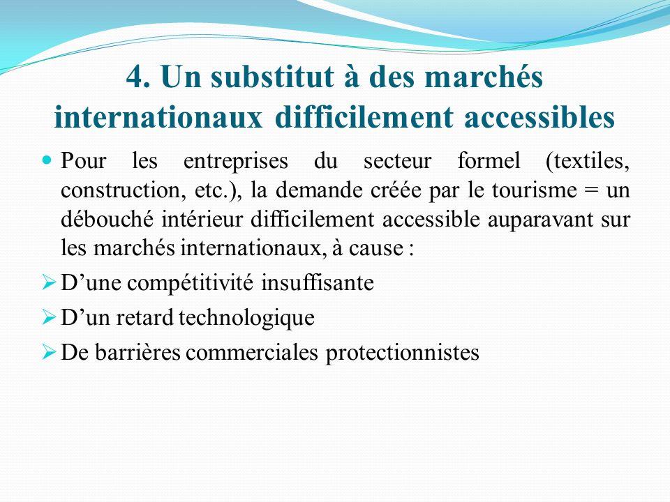 4. Un substitut à des marchés internationaux difficilement accessibles Pour les entreprises du secteur formel (textiles, construction, etc.), la deman