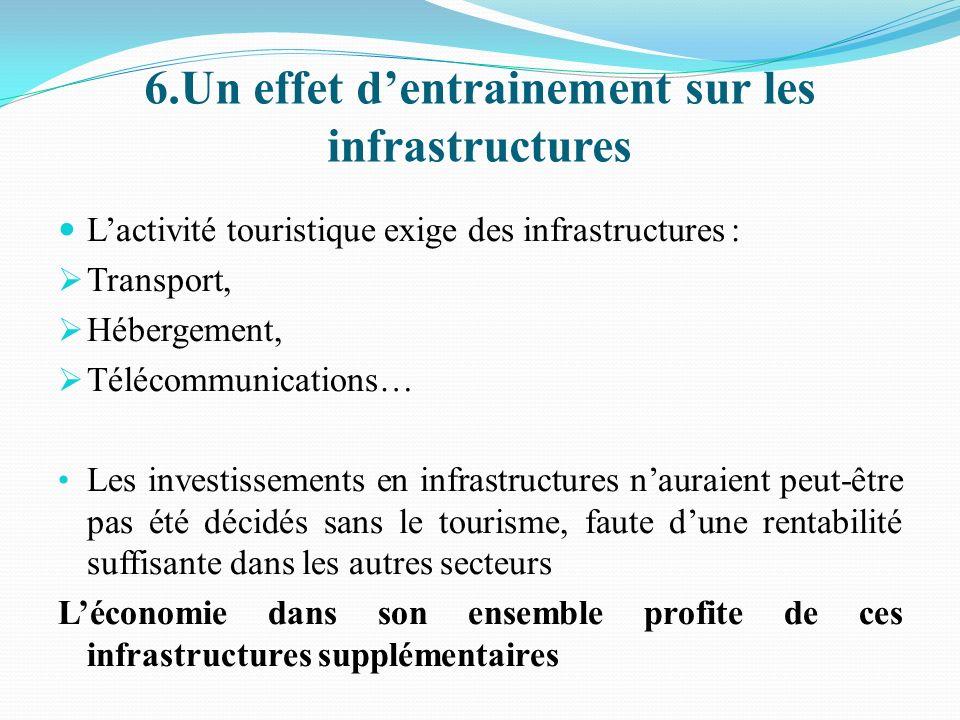 Remarques Tous ces avantages que possède le tourisme et tous les effets bénéfiques quil est à même de créer dans léconomie ne sont que potentiels Le tourisme peut également être à lorigine de coûts, de nuisances et deffets néfastes, tant du point de vue économique que social et environnemental
