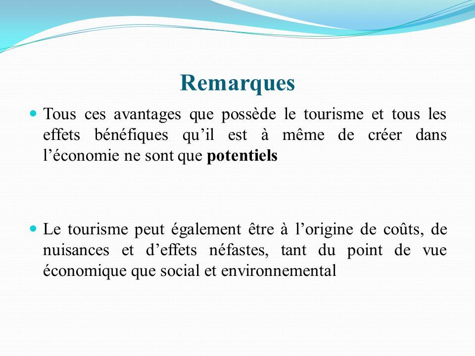 Pour être pleinement profitable, le recours au tourisme doit donc se faire selon des formes particulières relevant dune conception de développement durable, qui maximisent les bienfaits et minimisent les coûts