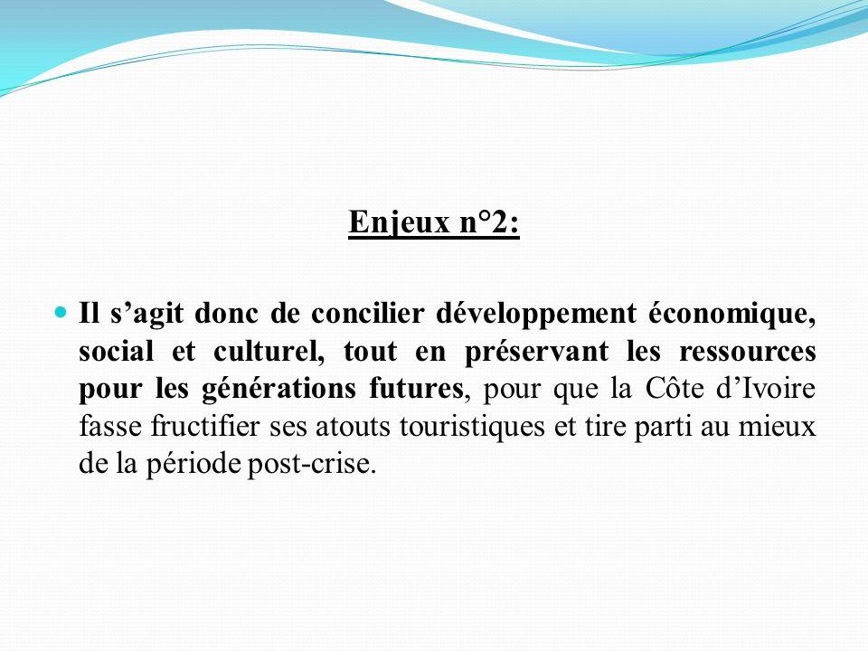 REMARQUES SUR LES ENJEUX DU TOURISME DURABLE Economiques SocioculturelsEnvironnementaux