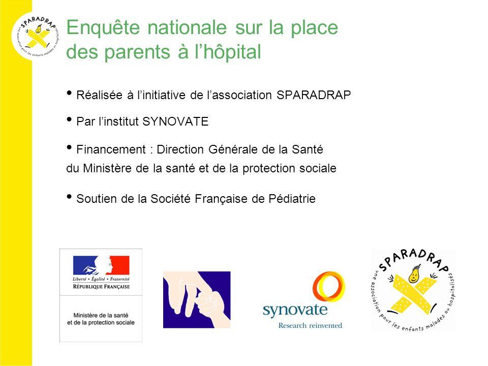 Enquête nationale sur la place des parents à lhôpital Réalisée à linitiative de lassociation SPARADRAP Par linstitut SYNOVATE Financement : Direction