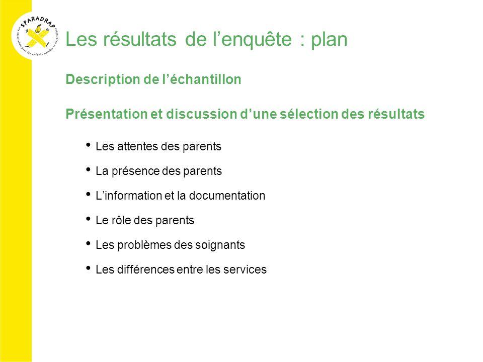 Les résultats de lenquête : plan Description de léchantillon Présentation et discussion dune sélection des résultats Les attentes des parents La prése