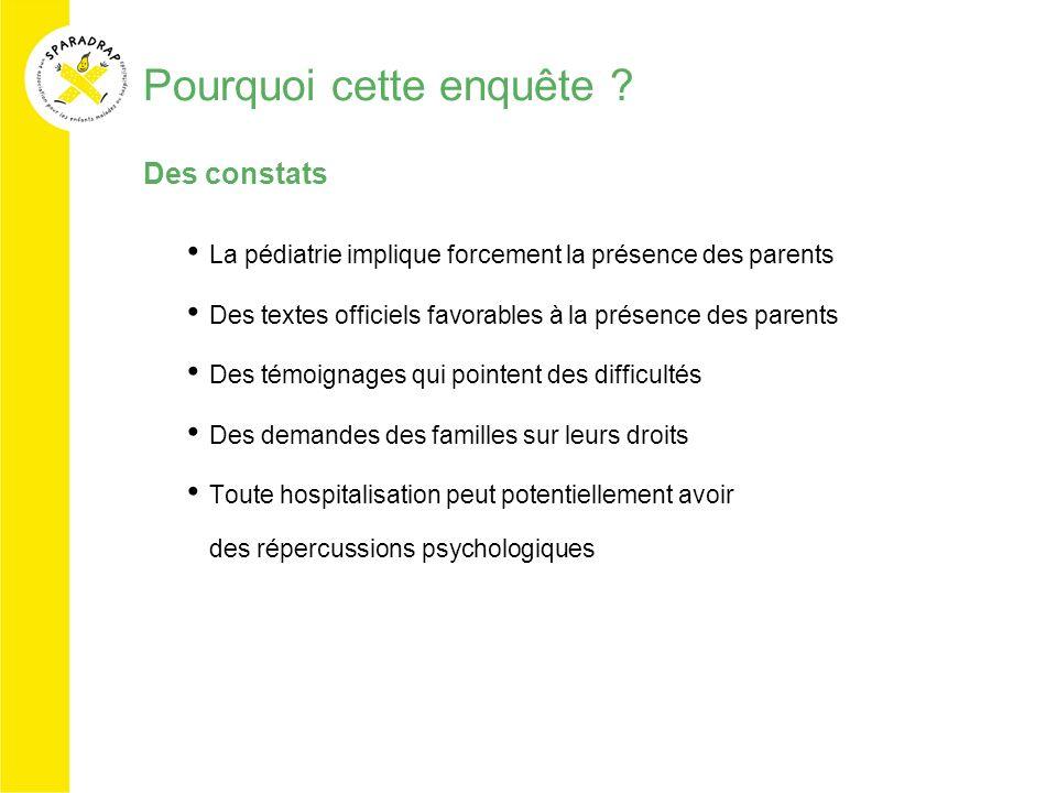 Pourquoi cette enquête ? Des constats La pédiatrie implique forcement la présence des parents Des textes officiels favorables à la présence des parent