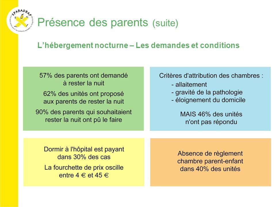 Présence des parents (suite) Lhébergement nocturne – Les demandes et conditions