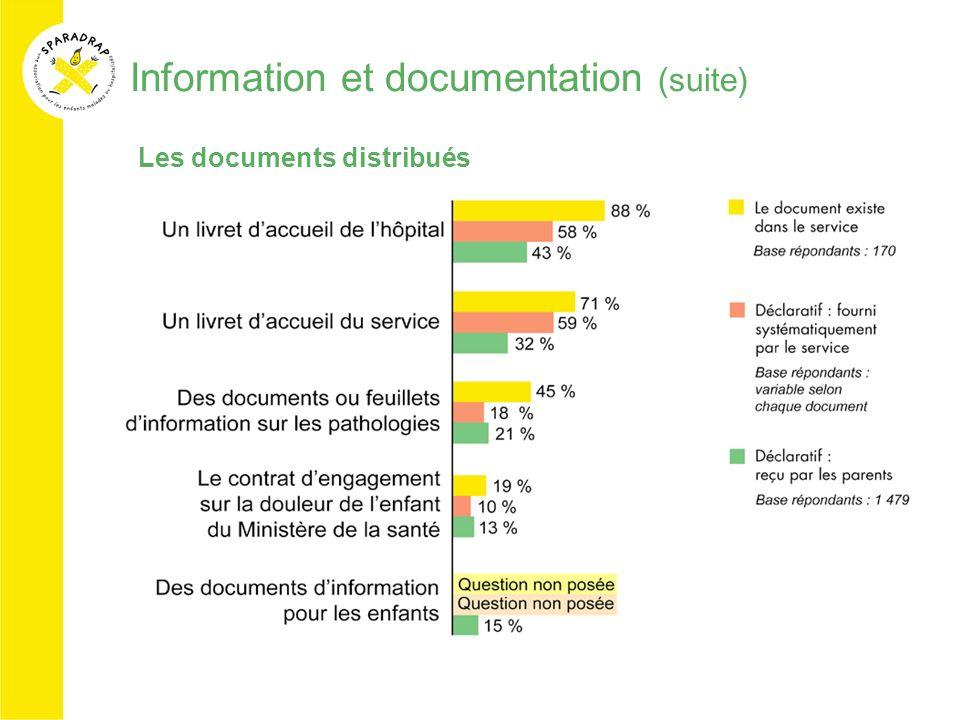 Information et documentation (suite) Les documents distribués