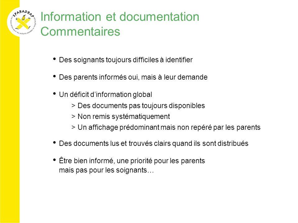 Information et documentation Commentaires Des soignants toujours difficiles à identifier Des parents informés oui, mais à leur demande Un déficit dinf