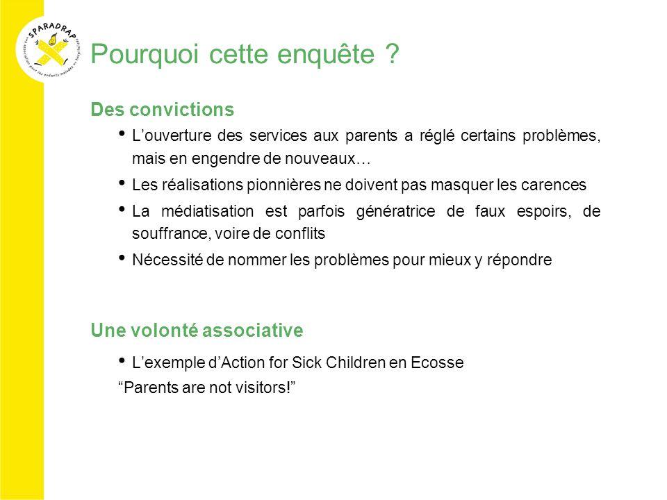 Pourquoi cette enquête ? Des convictions Louverture des services aux parents a réglé certains problèmes, mais en engendre de nouveaux… Les réalisation