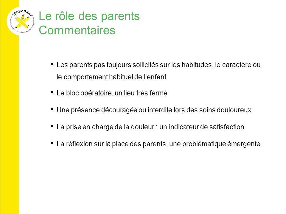 Le rôle des parents Commentaires Les parents pas toujours sollicités sur les habitudes, le caractère ou le comportement habituel de lenfant Le bloc op