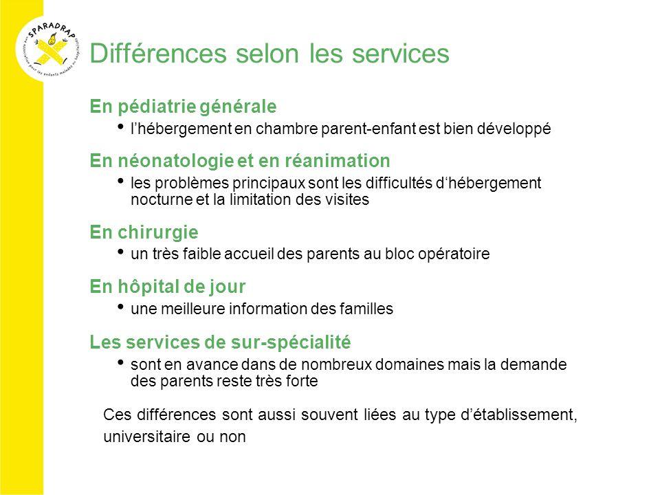 Différences selon les services En pédiatrie générale lhébergement en chambre parent-enfant est bien développé En néonatologie et en réanimation les pr