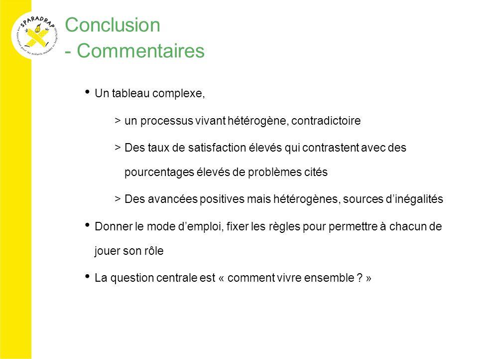 Conclusion - Commentaires Un tableau complexe, >un processus vivant hétérogène, contradictoire >Des taux de satisfaction élevés qui contrastent avec d