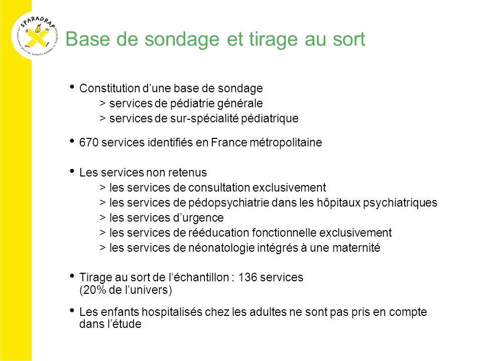 Base de sondage et tirage au sort Constitution dune base de sondage >services de pédiatrie générale >services de sur-spécialité pédiatrique 670 servic