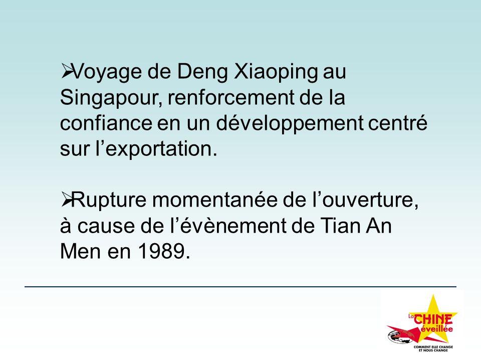 Voyage de Deng Xiaoping au Singapour, renforcement de la confiance en un développement centré sur lexportation. Rupture momentanée de louverture, à ca