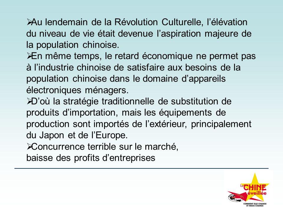 Au lendemain de la Révolution Culturelle, lélévation du niveau de vie était devenue laspiration majeure de la population chinoise. En même temps, le r