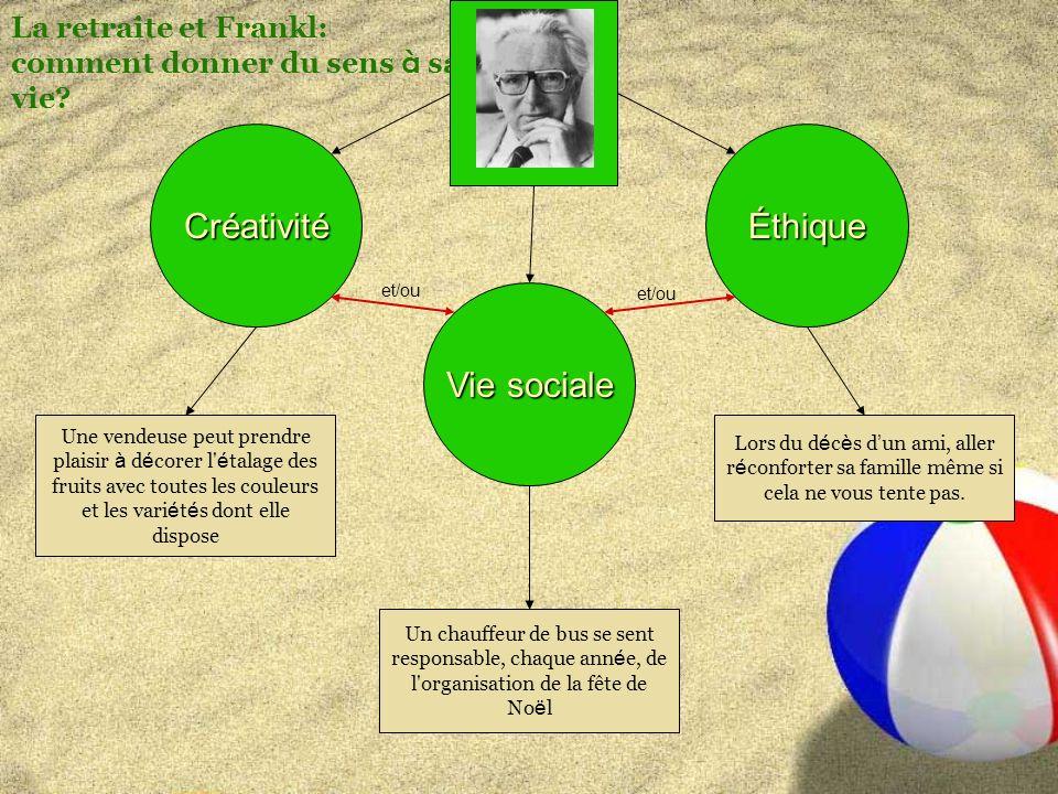 La retraite et Frankl: comment donner du sens à sa vie.
