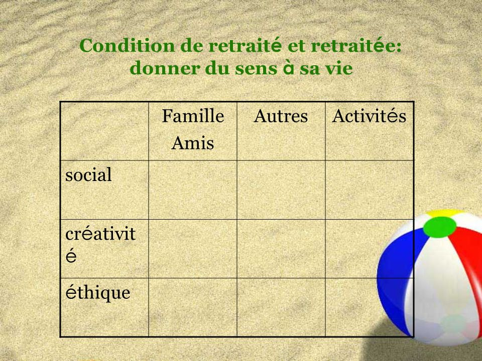 Condition de retrait é et retrait é e: donner du sens à sa vie Famille Amis Autres Activit é s social cr é ativit é é thique