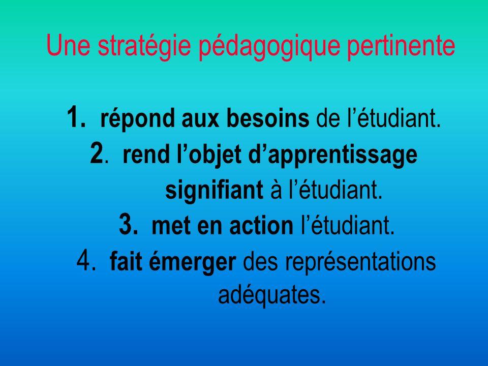Une stratégie pédagogique pertinente 1. répond aux besoins de létudiant. 2. rend lobjet dapprentissage signifiant à létudiant. 3. met en action létudi