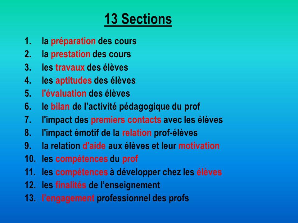 13 Sections 1.la préparation des cours 2. la prestation des cours 3. les travaux des élèves 4. les aptitudes des élèves 5. l'évaluation des élèves 6.