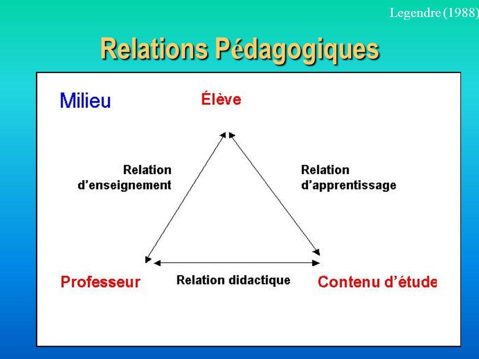 Relations P é dagogiques Legendre (1988)