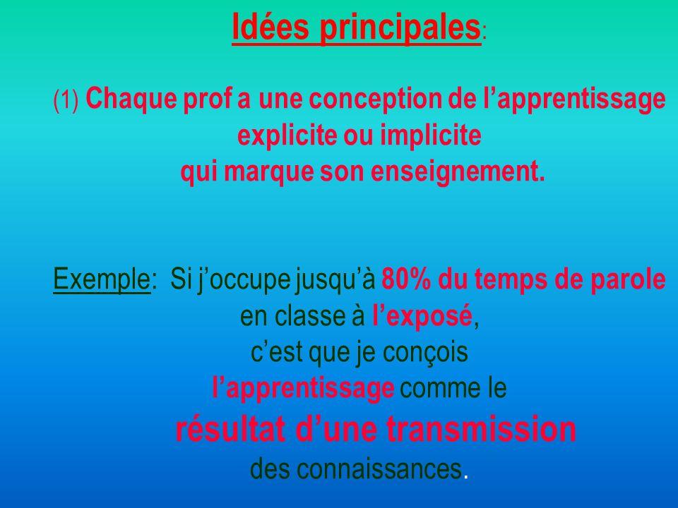 Idées principales : (1) Chaque prof a une conception de lapprentissage explicite ou implicite qui marque son enseignement. Exemple: Si joccupe jusquà