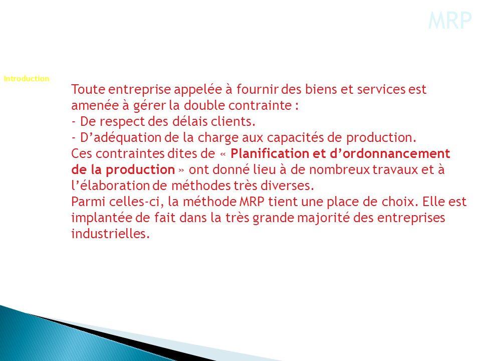 Toute entreprise appelée à fournir des biens et services est amenée à gérer la double contrainte : - De respect des délais clients. - Dadéquation de l