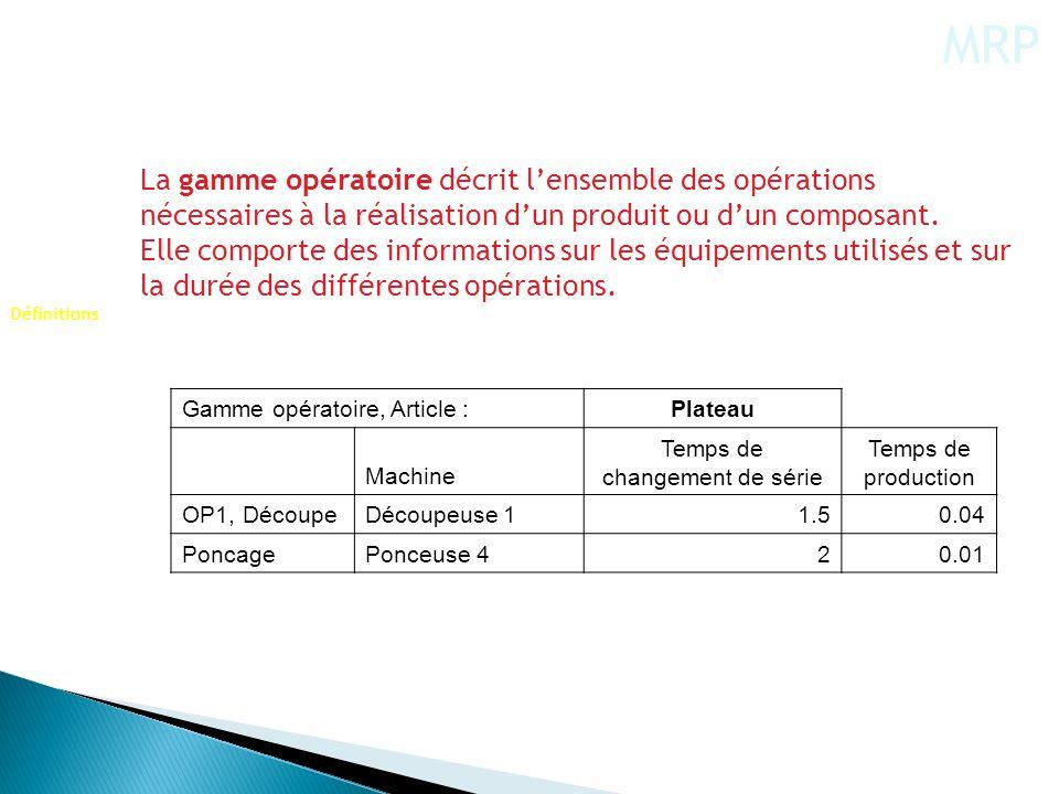 La gamme opératoire décrit lensemble des opérations nécessaires à la réalisation dun produit ou dun composant. Elle comporte des informations sur les
