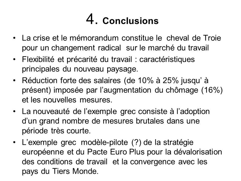 4. Conclusions La crise et le mémorandum constitue le cheval de Troie pour un changement radical sur le marché du travail Flexibilité et précarité du