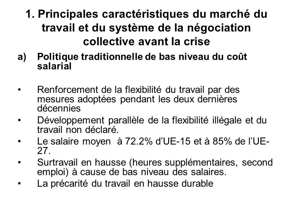 1. Principales caractéristiques du marché du travail et du système de la négociation collective avant la crise a)Politique traditionnelle de bas nivea