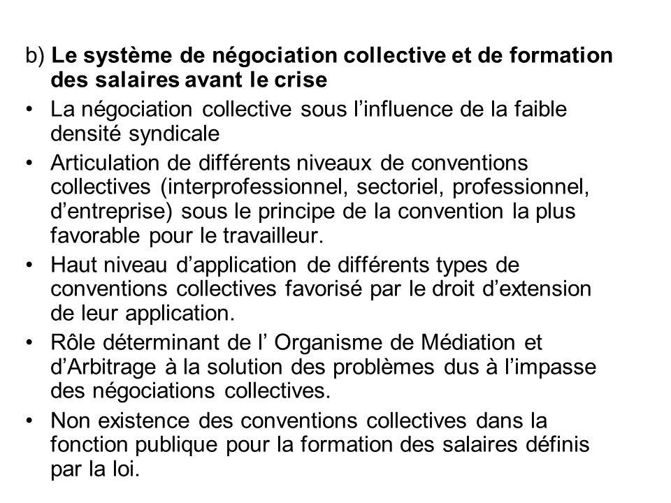 b) Le système de négociation collective et de formation des salaires avant le crise La négociation collective sous linfluence de la faible densité syn