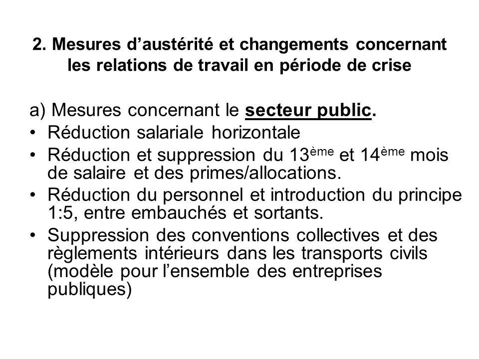 2. Mesures daustérité et changements concernant les relations de travail en période de crise a) Mesures concernant le secteur public. Réduction salari