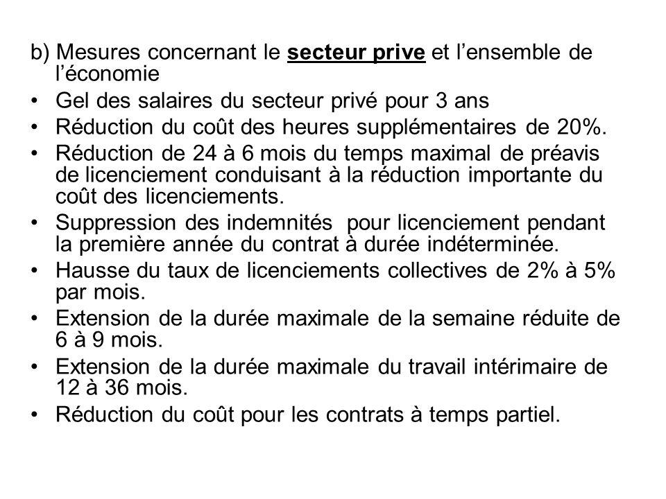 b) Mesures concernant le secteur prive et lensemble de léconomie Gel des salaires du secteur privé pour 3 ans Réduction du coût des heures supplémentaires de 20%.