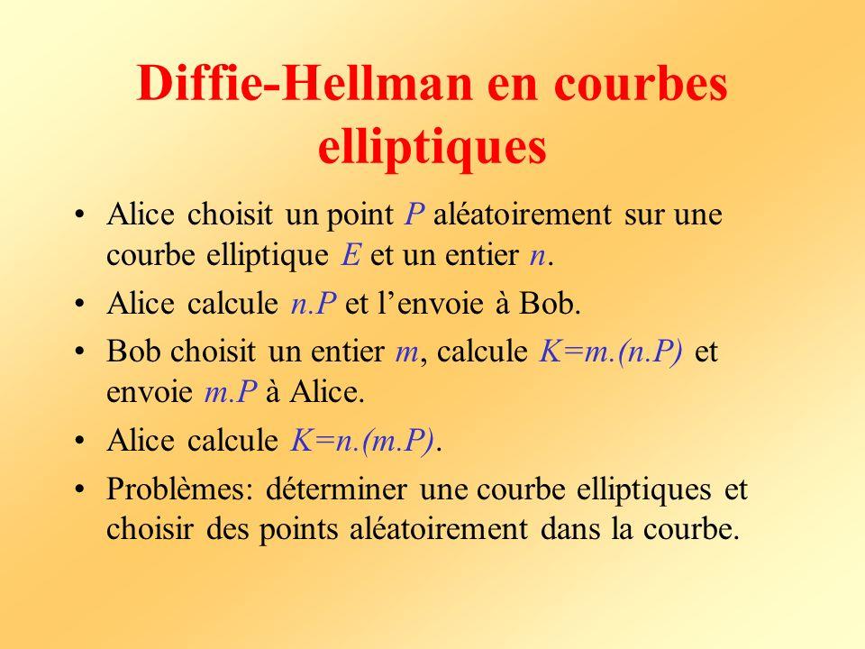 Diffie-Hellman en courbes elliptiques Alice choisit un point P aléatoirement sur une courbe elliptique E et un entier n. Alice calcule n.P et lenvoie