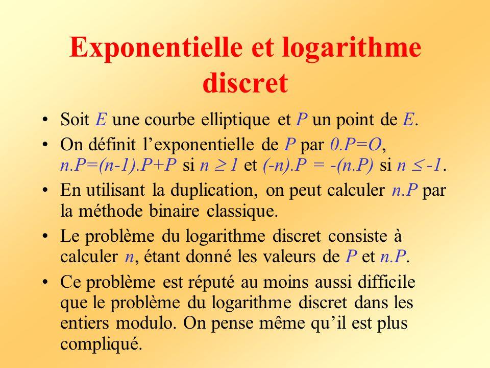 Exponentielle et logarithme discret Soit E une courbe elliptique et P un point de E. On définit lexponentielle de P par 0.P=O, n.P=(n-1).P+P si n 1 et