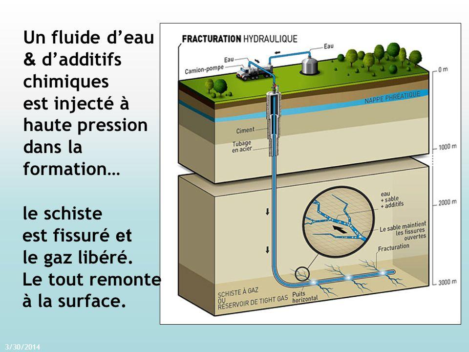 3/30/2014 Un fluide deau & dadditifs chimiques est injecté à haute pression dans la formation… le schiste est fissuré et le gaz libéré.