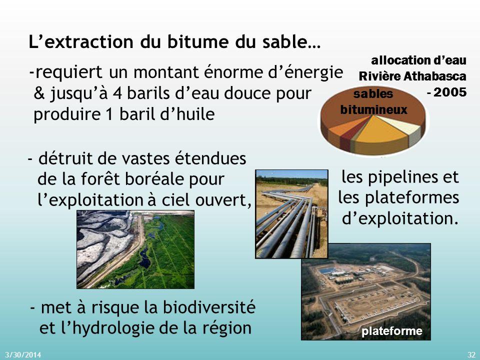 3/30/201432 Lextraction du bitume du sable… -requiert un montant énorme dénergie & jusquà 4 barils deau douce pour produire 1 baril dhuile - met à risque la biodiversité et lhydrologie de la région plateforme - détruit de vastes étendues de la forêt boréale pour lexploitation à ciel ouvert, allocation deau Rivière Athabasca - 2005 sables bitumineux les pipelines et les plateformes dexploitation.