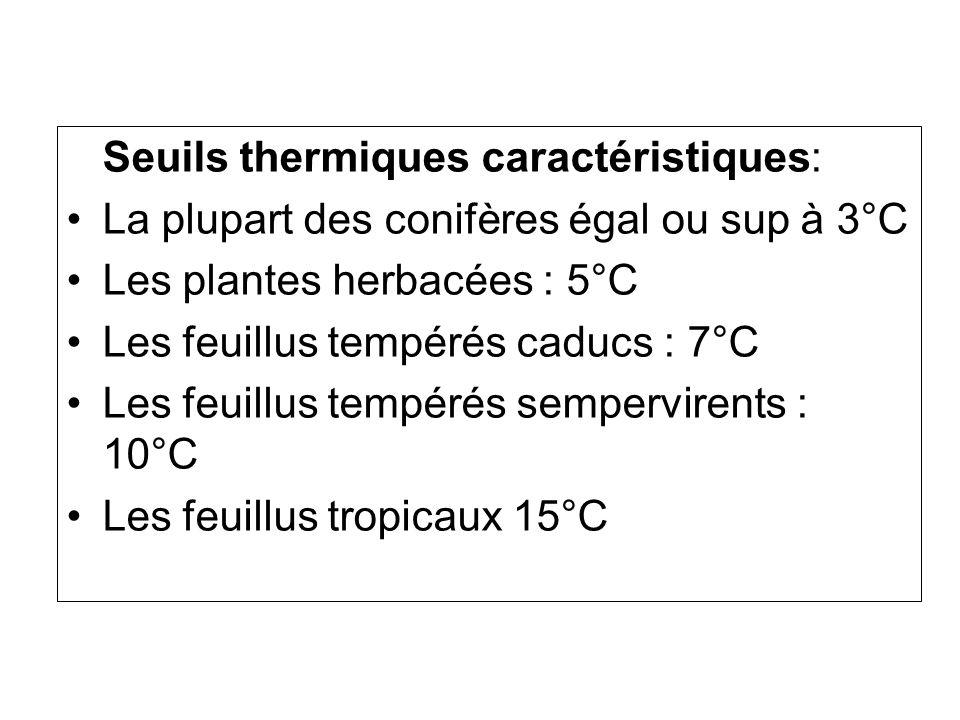 Seuils thermiques caractéristiques: La plupart des conifères égal ou sup à 3°C Les plantes herbacées : 5°C Les feuillus tempérés caducs : 7°C Les feui