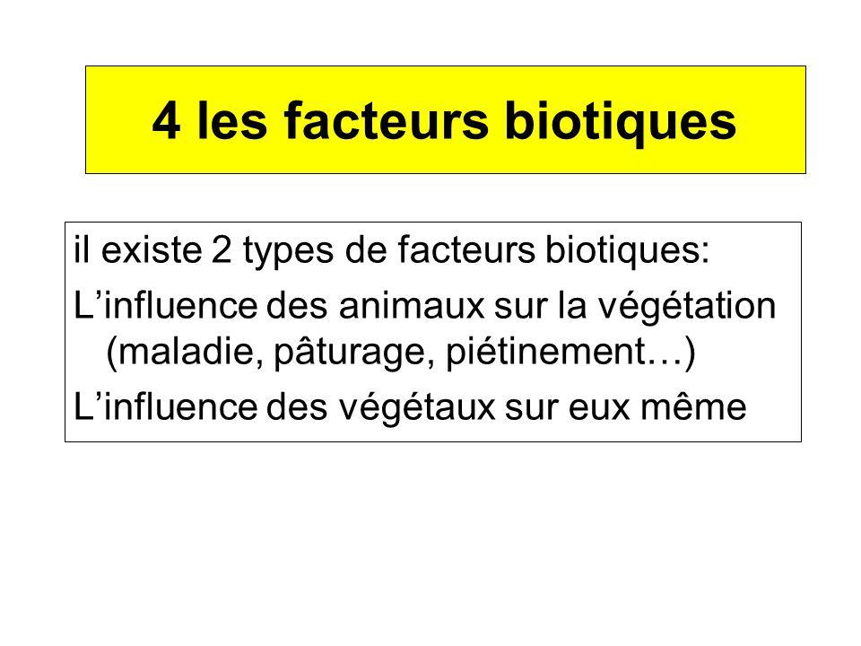4 les facteurs biotiques il existe 2 types de facteurs biotiques: Linfluence des animaux sur la végétation (maladie, pâturage, piétinement…) Linfluenc