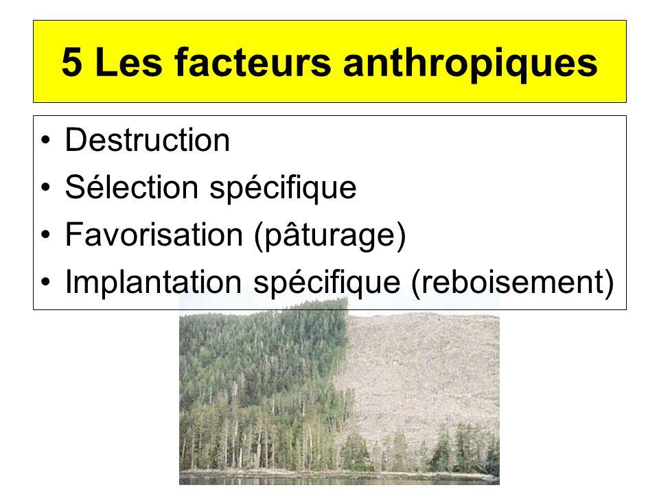 5 Les facteurs anthropiques Destruction Sélection spécifique Favorisation (pâturage) Implantation spécifique (reboisement)