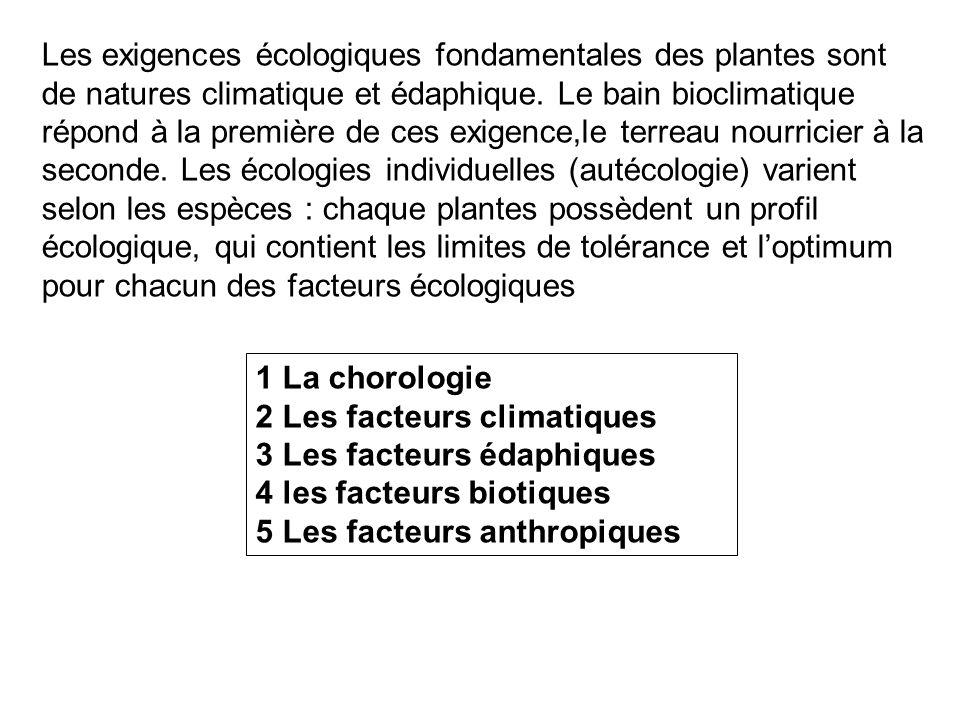 1 La chorologie 2 Les facteurs climatiques 3 Les facteurs édaphiques 4 les facteurs biotiques 5 Les facteurs anthropiques Les exigences écologiques fo