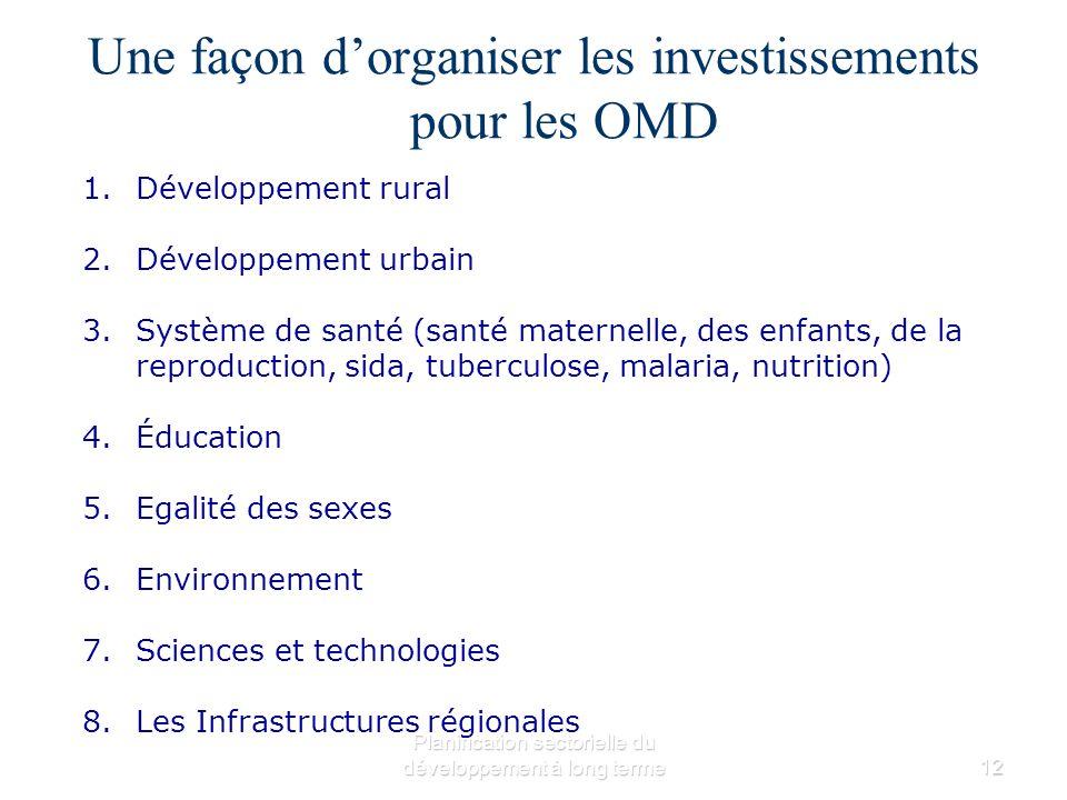Planification sectorielle du développement à long terme12 Une façon dorganiser les investissements pour les OMD 1.Développement rural 2.Développement urbain 3.Système de santé (santé maternelle, des enfants, de la reproduction, sida, tuberculose, malaria, nutrition) 4.Éducation 5.Egalité des sexes 6.Environnement 7.Sciences et technologies 8.Les Infrastructures régionales