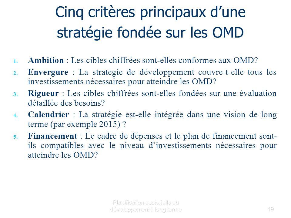 Planification sectorielle du développement à long terme19 Cinq critères principaux dune stratégie fondée sur les OMD 1.