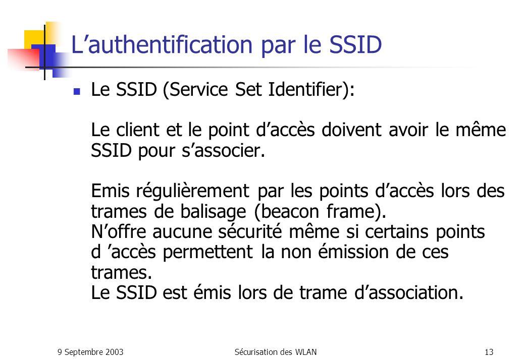 9 Septembre 2003Sécurisation des WLAN12 La sécurité de base avec 802.11 Le SSID Filtrage dadresse MAC Le WEP