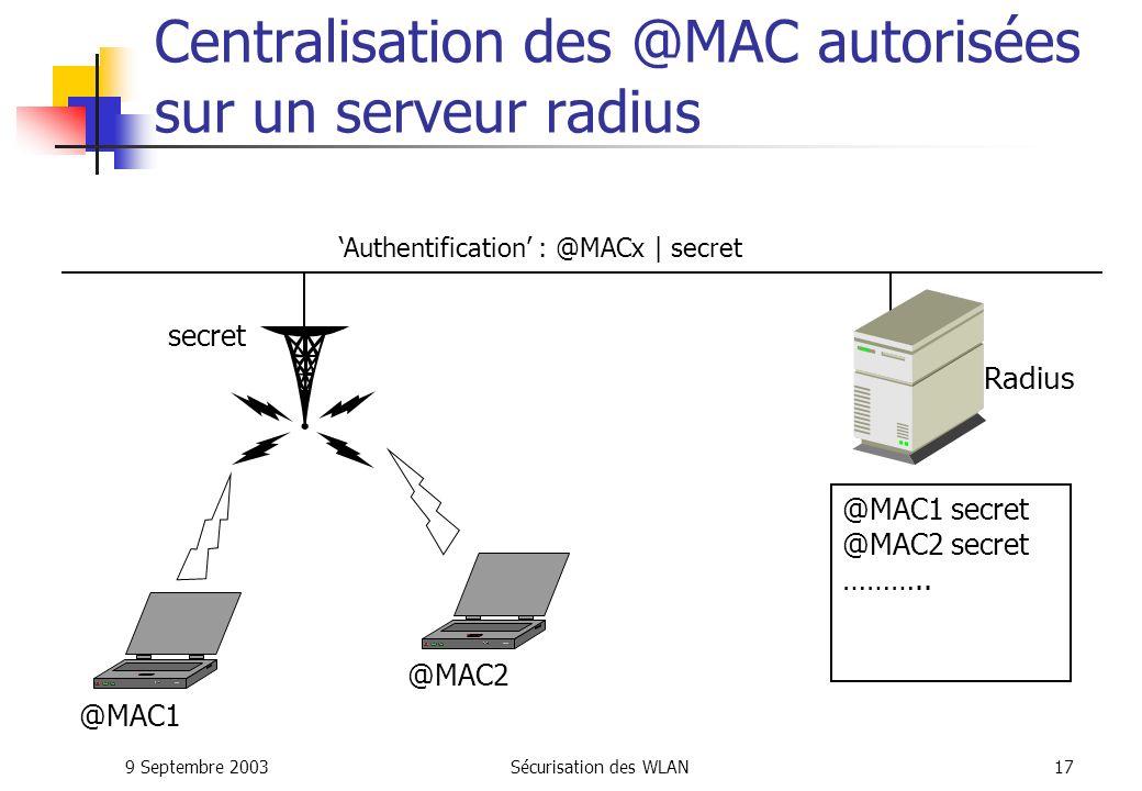 9 Septembre 2003Sécurisation des WLAN16 Filtrage des @ MAC Administration difficile en local surtout si le nombre de clients et de point daccès sont importants.