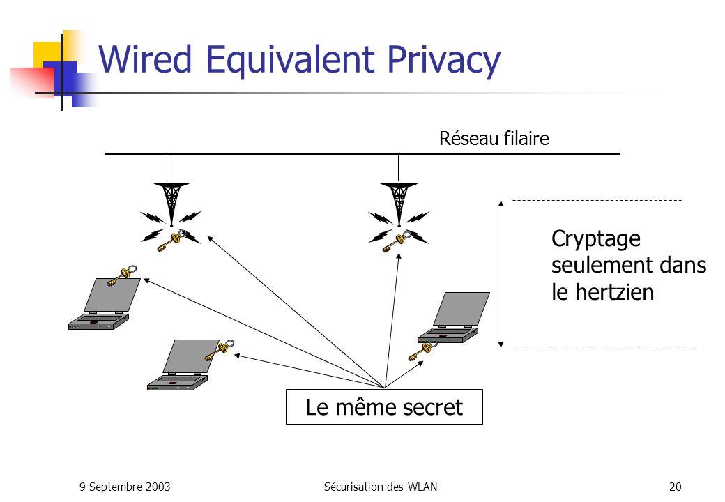 9 Septembre 2003Sécurisation des WLAN19 Wired Equivalent Privacy Objectif : Offrir une solution de cryptage des données sur le WLAN.